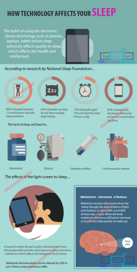how technology affects your sleep