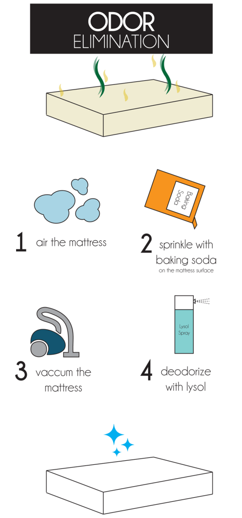 How to clean a stinky mattress