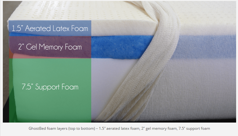 GhostBed foam layers