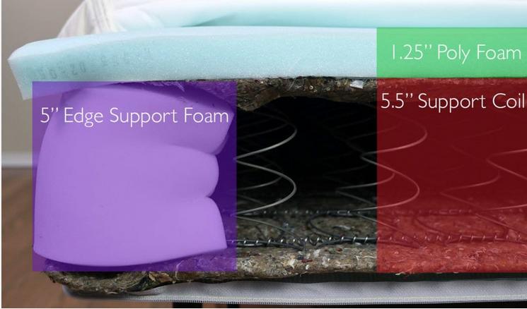 Hasvag mattress layer