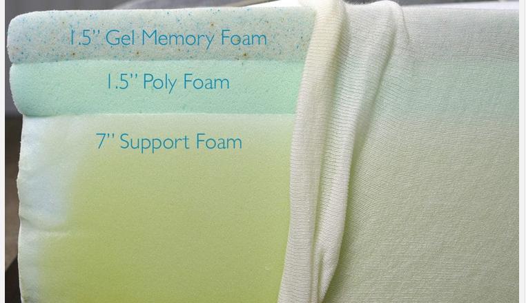 Lull mattress layers