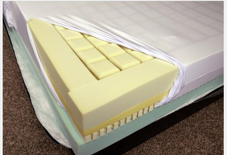 Soft Luxi mattress layers