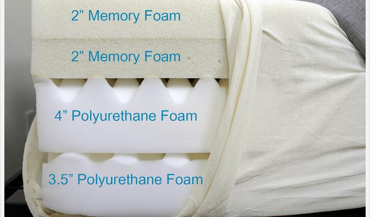 Tempurpedic Cloud Supreme Breeze mattress layers