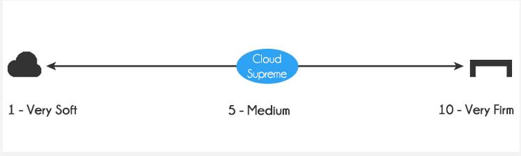 Tempurpedic Cloud Supreme Firmness