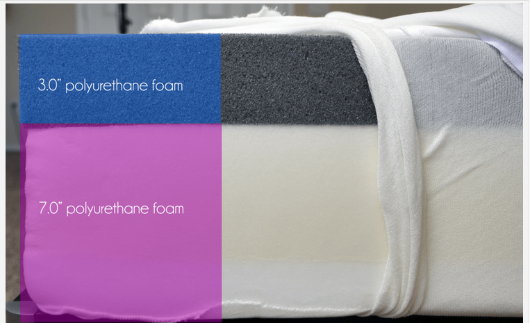 Tuft & Needle foam mattress layers