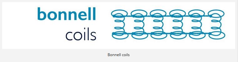 Bonnell coils