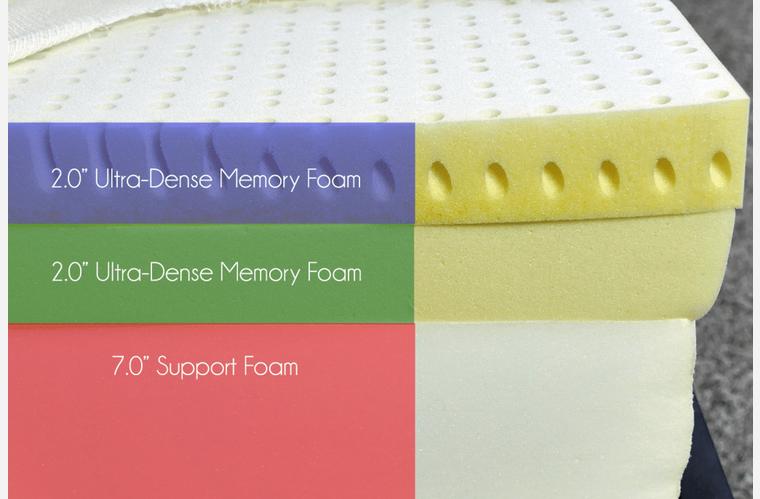 NovosBed mattress layers