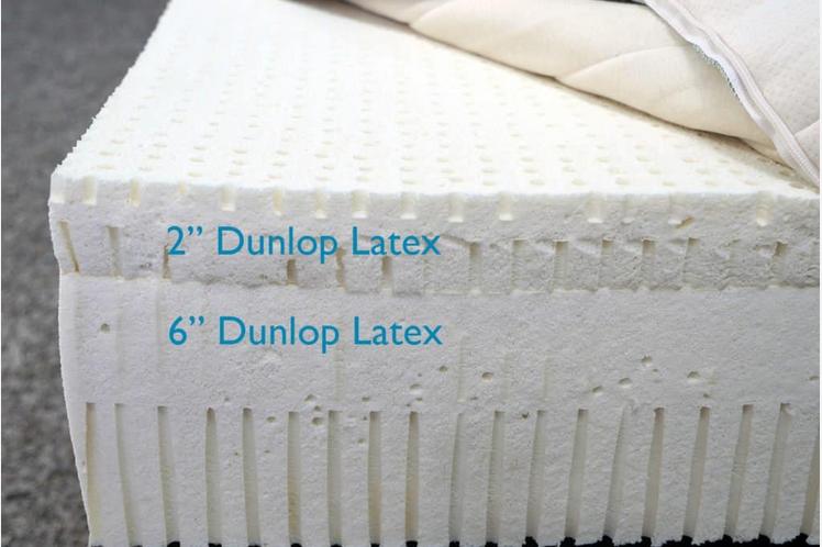 SleepOnLatex mattress layers