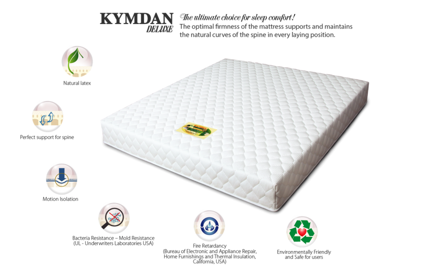 Kymdan Latex Mattress Review