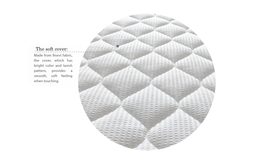 cover of Kymdan Latex Mattress